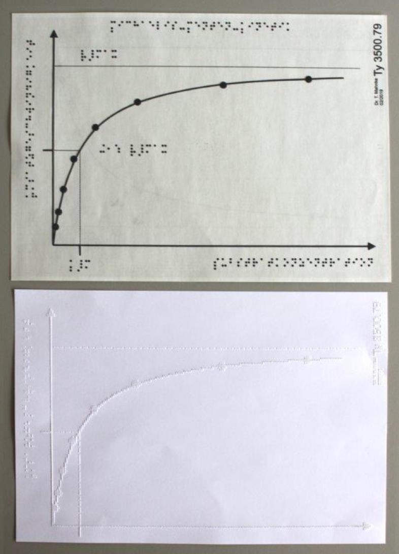 Die Abbildung zeigt die im Text beschriebenen mathematischen Materialien.
